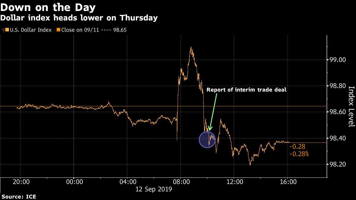 Goldman Says U.S.-China Trade, Not Fed, Is Driving Dollar