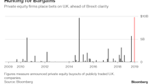 Private Equity Firms Are Done Waiting for Brexit