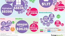U.S. companies really do rule the tech world—here's the chart to prove it