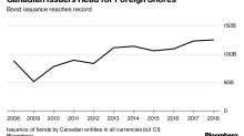Yield Spike No Barrier as Canadian Borrowers Set Issuance Record