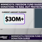 MN non-profit raises $30M in donations to bail out George Floyd protesters
