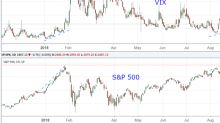 What Can We Learn From Volatility?