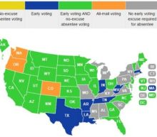 Early voting looms as key election factor