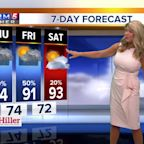 Nikki-Dee's early morning forecast: Thursday, July 9, 2020