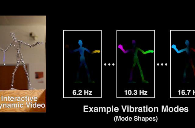 New MIT tech lets you mess with objects in pre-recorded video