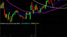 3 Big Stock Charts for Friday: Comcast, Lockheed Martin and PPL