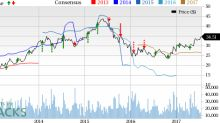 Blackstone (BX) Q2 Earnings Miss Estimates, Stock Falls 2%