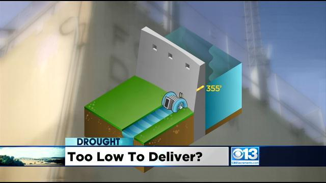 Drought Could Leave Folsom Lake Levels Too Low To Pump To Residents