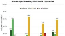 Top Utilities' Target Prices and Analysts' Views