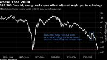 Futures Climb; Europe Stocks Halt Losing Streak: Markets Wrap