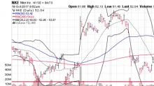 3 Big Stock Charts for Thursday: Nike Inc (NKE), Sprint Corp (S) and Cree, Inc. (CREE)