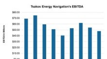 Analyst Expectations for Tsakos Energy Navigation's 4Q17 Earnings