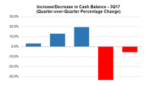 A Look at PayPal's Repurchasing Strategy