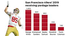 Examining 49ers' Kittle contract conundrum: It goes beyond a big number
