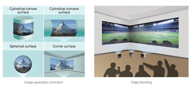 Sony's portable projector tech displays perfect images on curved surfaces