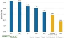 PPL, SO, and D: Top-Yielding Utility Stocks