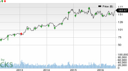 Amgen (AMGN) May Beat Q2 Earnings: Will the Stock Gain?