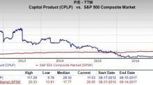 Is Capital Product Partners (CPLP) a Great Stock for Value Investors?