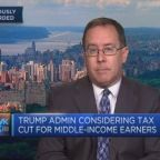 How would the US markets respond to more tax cuts?