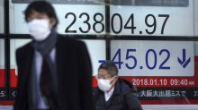 Asian share prices mostly lower as Wall Street rally fades
