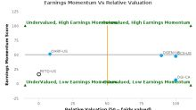 PetIQ, Inc. breached its 50 day moving average in a Bearish Manner : PETQ-US : October 16, 2017