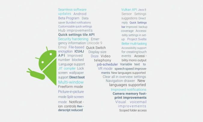 Are you an Android N beta tester?