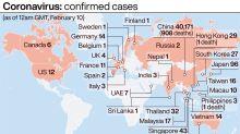 Coronavirus death toll climbs to 908