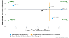 Algoma Central Corp. breached its 50 day moving average in a Bearish Manner : ALC-CA : July 6, 2017
