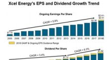 A Look at Xcel Energy's Expected Dividend Growth