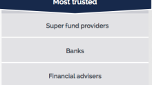 Why we don't trust the finance sector