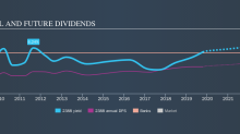 Should You Buy BOC Hong Kong (Holdings) Limited (HKG:2388) For Its Dividend?