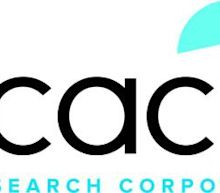 Acacia Research to Release Third Quarter Financial Results