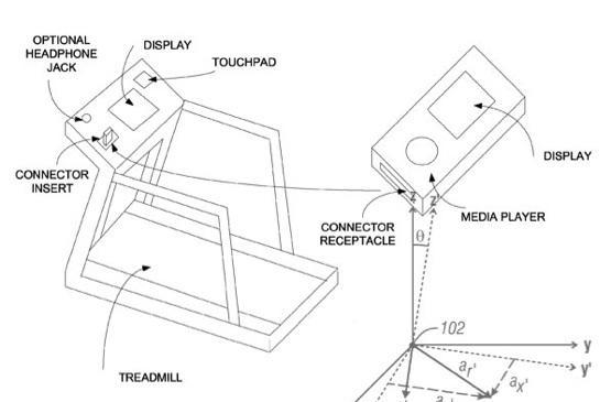 Girl, Apple's gonna make you sweat with a treadmill patent