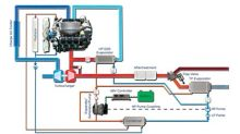 Converting Waste Heat into Electrical Energy: BorgWarner's Organic Rankine Cycle