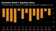 Deutsche Bank Said to Lose Money on Risk-Management Trades