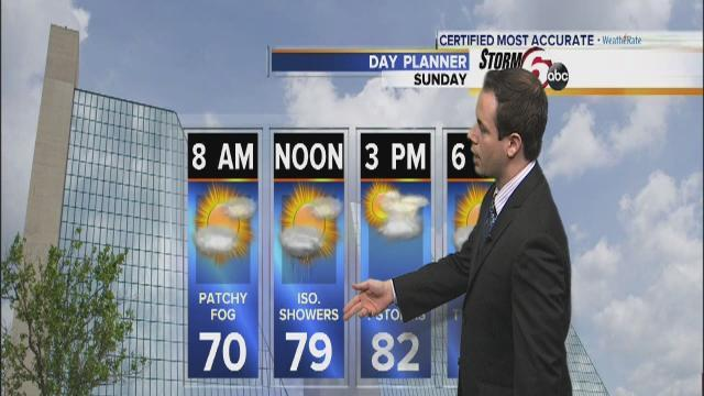 Spotty showers, some storms possible Sunday