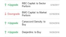 Canaccord Genuity Upgrades Goldcorp Inc.