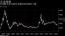 中國股市已經比2015年的最高水平跌去一半以上