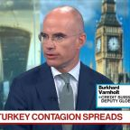 Turkey Is an Economic Problem Being Politicized, Varnholt Says