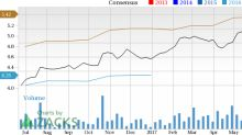 Can Domino's Pizza (DPZ) Stock Continue to Grow Earnings?