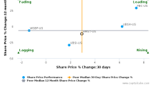 HomeStreet, Inc. breached its 50 day moving average in a Bearish Manner : HMST-US : December 12, 2017