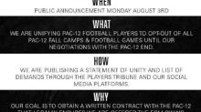 Will Pac-12 players 'opt out' of games for safety, racial justice?