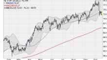 7 Energy Stocks to Sell Immediately