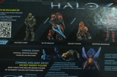 Two new Halo 4 enemies give away their position on McFarlane toy box