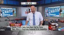 Cramer advises staying away from animal health play Elanc...