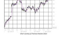 Signal Says Clear Skies Ahead For Garmin Stock