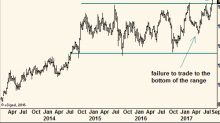 4 Biotech Stocks for the Long-Term