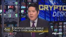 Cryptocurrency ripple falls over 30% in one day