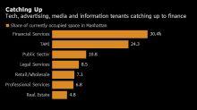 New York Is Cementing Its Role as a Tech Hub Despite HQ2 Snub