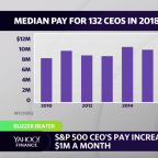 S&P 500 CEO's pay increase to $1M a month